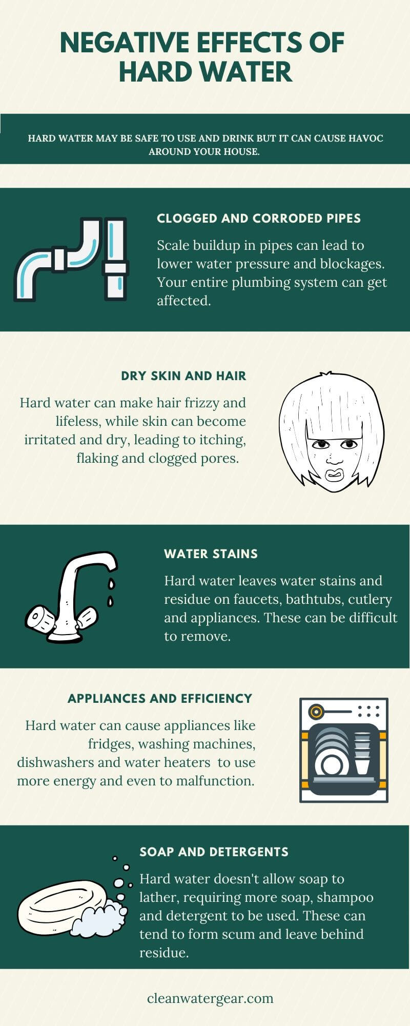 Negative effects of hard water