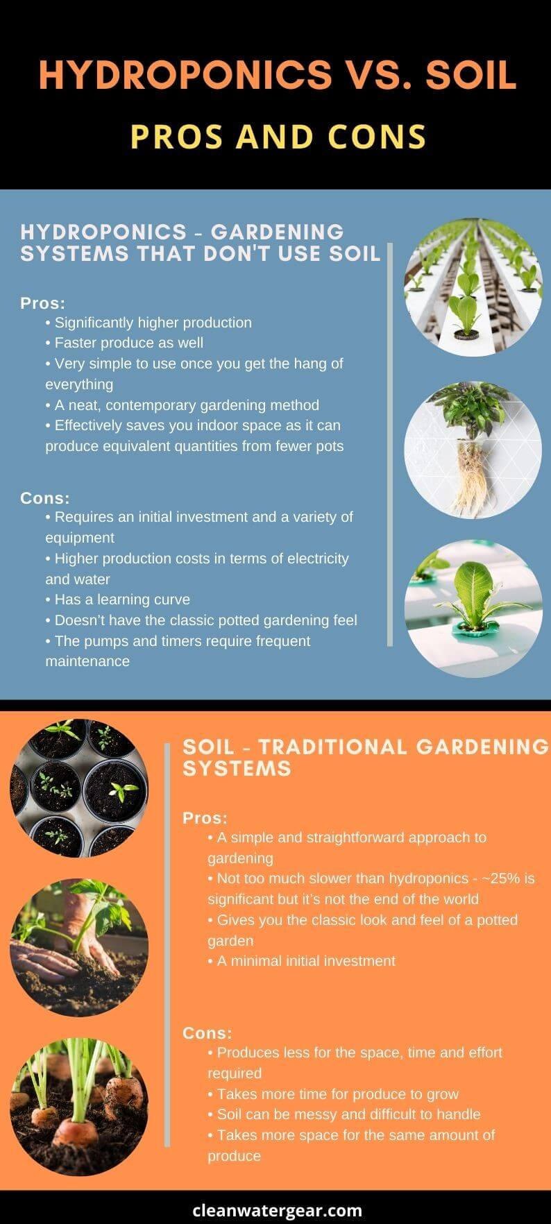 Hydroponics vs soil pros and cons