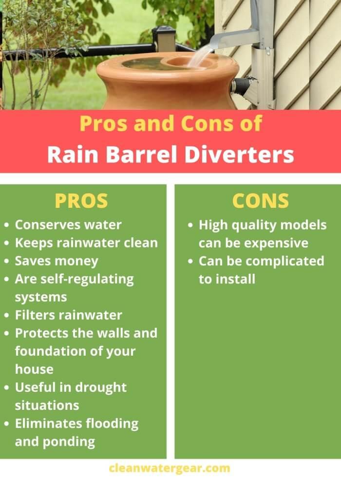 Rain barrel diverter pros and cons