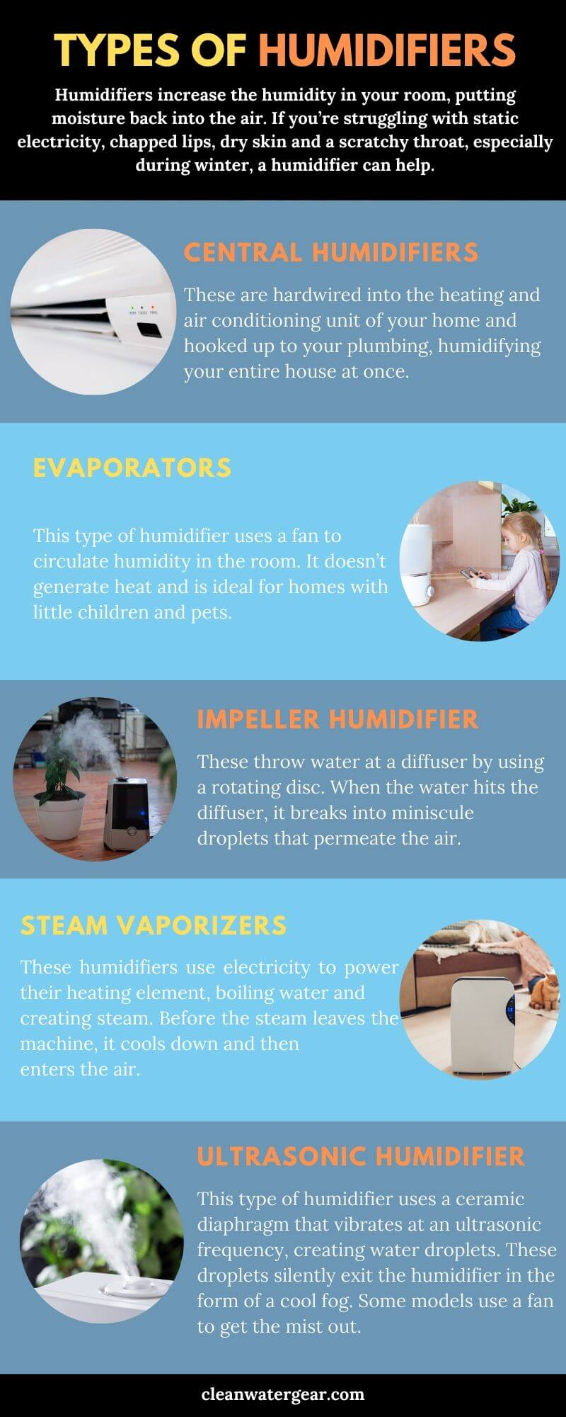 Types of humidifiers explained